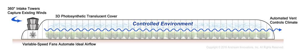 Airstream Greenhouse Illustration